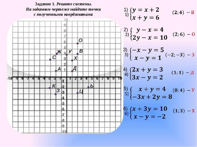 Задание 1. Решите системы. На заданном чертеже найдите точки с полученными ко...