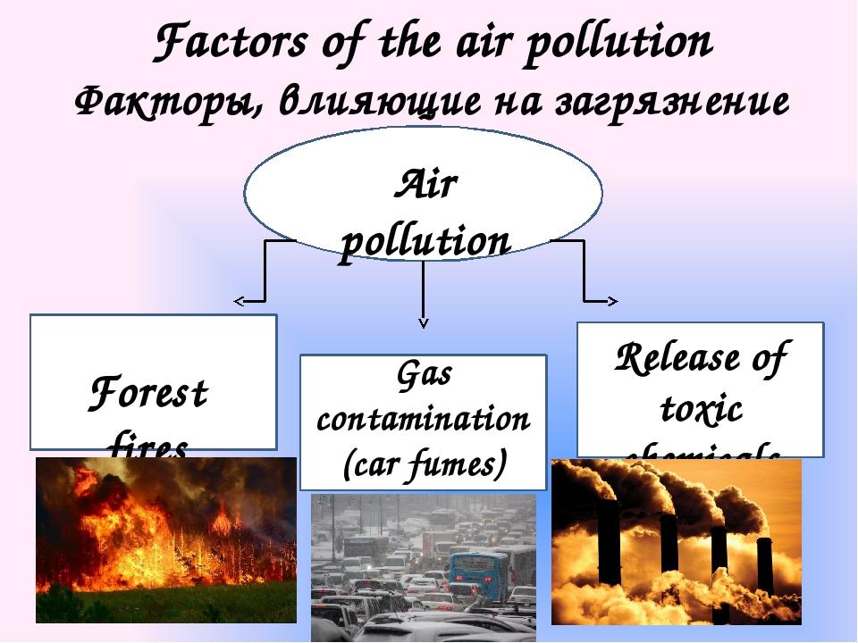 Factors of the air pollution Факторы, влияющие на загрязнение воздуха Air pol...