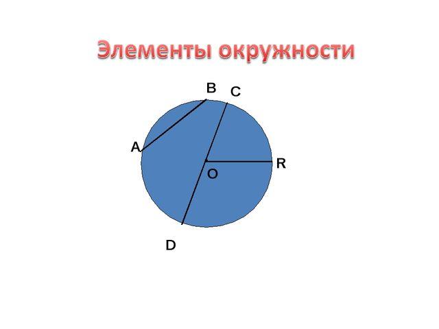 . О А В С D R