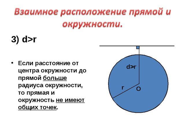 3) d>r Если расстояние от центра окружности до прямой больше радиуса окружнос...