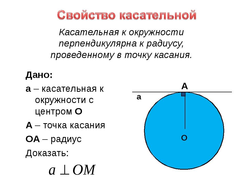 Касательная к окружности перпендикулярна к радиусу, проведенному в точку кас...