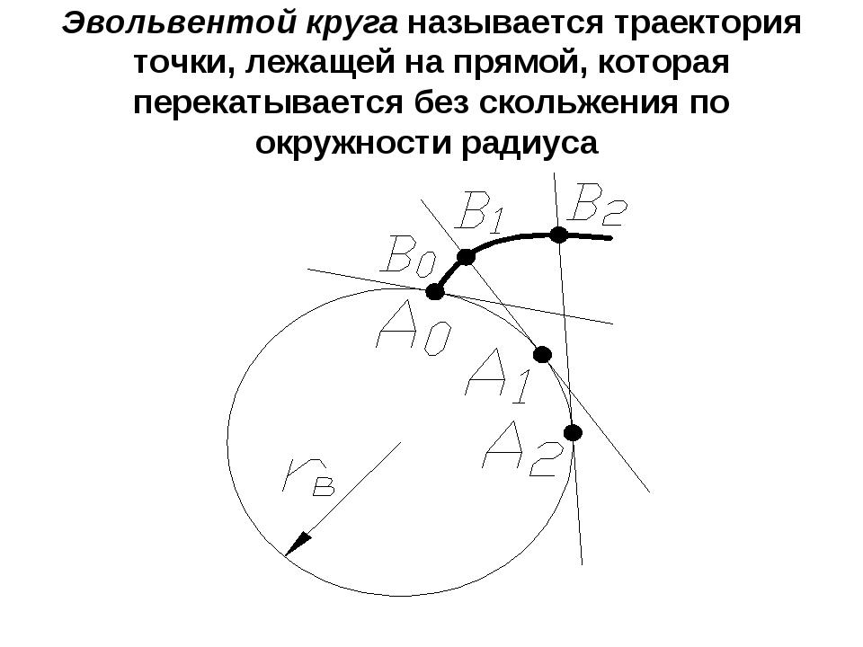 Эвольвентой круга называется траектория точки, лежащей на прямой, которая пер...