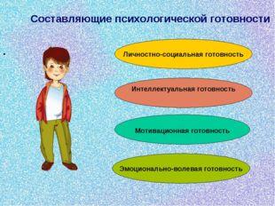 Составляющие психологической готовности Эмоционально-волевая готовность Мотив