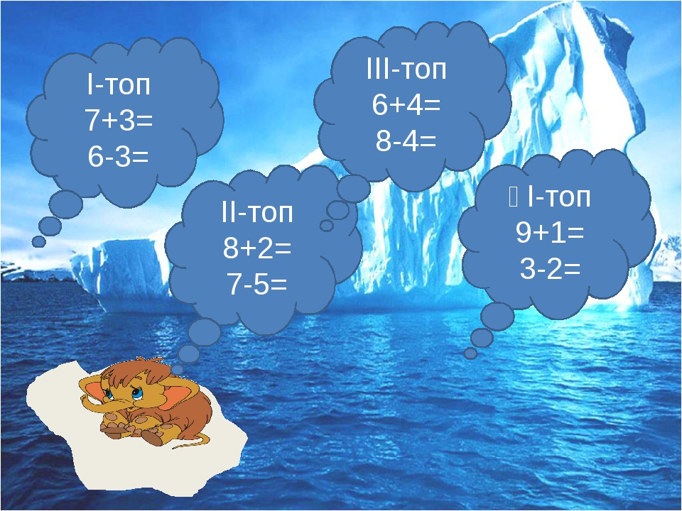 І-топ 7+3= 6-3= ІІ-топ 8+2= 7-5= ІІІ-топ 6+4= 8-4= ҮІ-топ 9+1= 3-2=