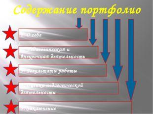 Содержание портфолио 1. О себе 2. Педагогическая и внеурочная деятельность 3.