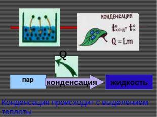 пар конденсация жидкость Q Конденсация происходит с выделением теплоты