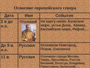 Освоение европейского севера ДатаИмяСобытие 2 в до н.э.Птолемей На карту