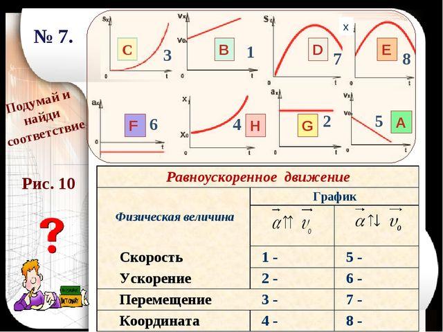 В А С D E F G H Подумай и найди соответствие 1 2 3 6 8 7 4 5 № 7. х Рис. 10...
