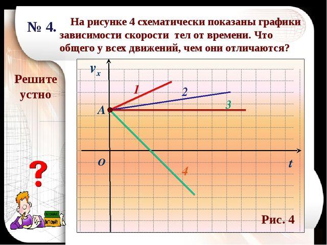 На рисунке 4 схематически показаны графики зависимости скорости тел от време...