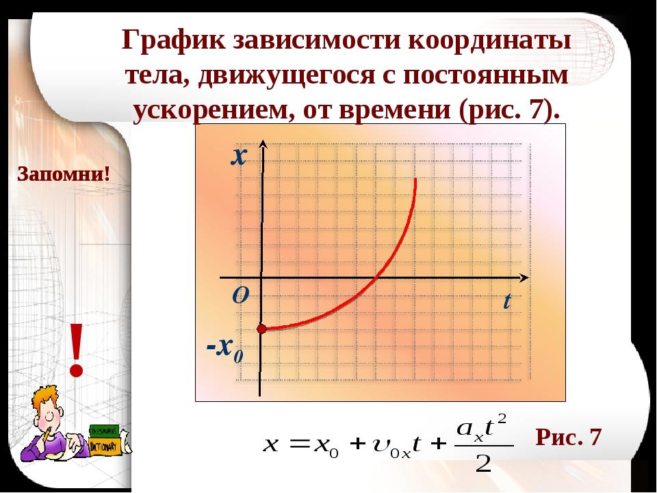 x t -x0 O Запомни! График зависимости координаты тела, движущегося с постоянн...
