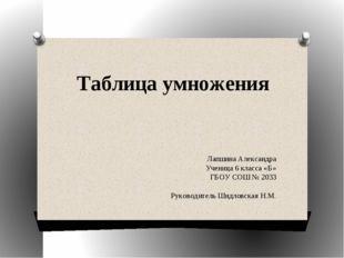 Таблица умножения Лапшина Александра Ученица 6 класса «Б» ГБОУ СОШ № 2033 Рук