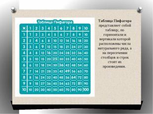 Таблица Пифагора представляет собой таблицу, по горизонтали и вертикали котор