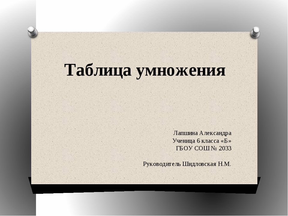Таблица умножения Лапшина Александра Ученица 6 класса «Б» ГБОУ СОШ № 2033 Рук...