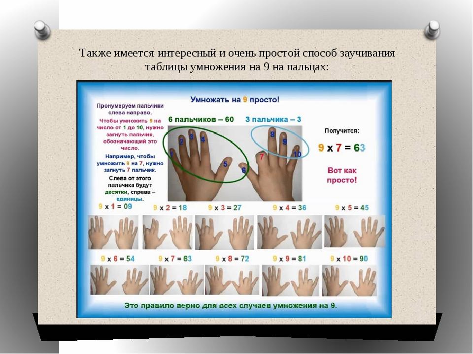 Также имеется интересный и очень простой способ заучивания таблицы умножения...