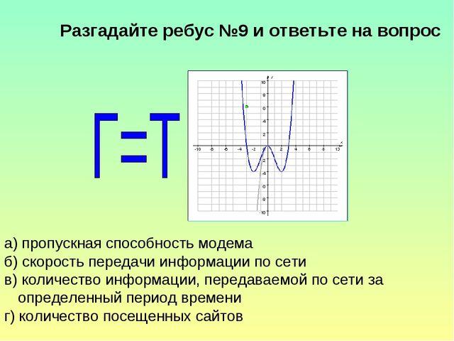 Разгадайте ребус №9 и ответьте на вопрос а) пропускная способность модема б)...