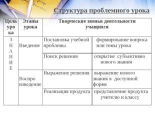 Структура проблемного урока Цель уро каЭтапы урокаТворческие звенья деятель