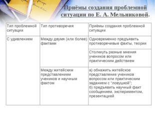 Приёмы создания проблемной ситуации по Е. А. Мельниковой. Тип проблемной ситу