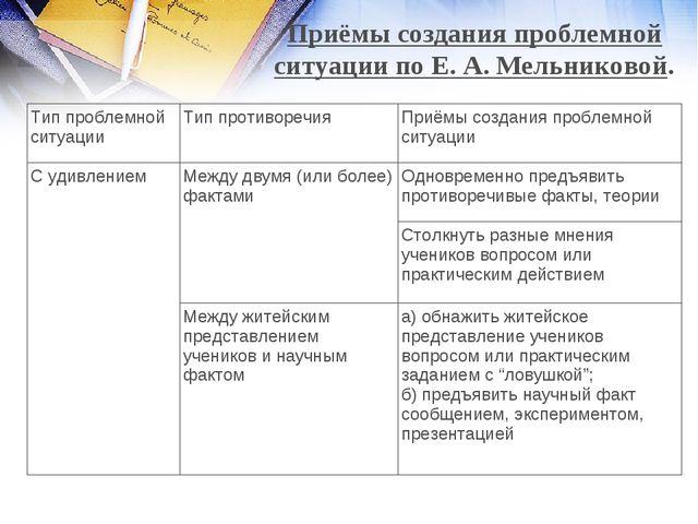 Приёмы создания проблемной ситуации по Е. А. Мельниковой. Тип проблемной ситу...