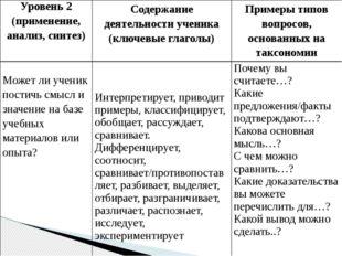 Уровень 2 (применение, анализ, синтез) Содержание деятельности ученика (ключ
