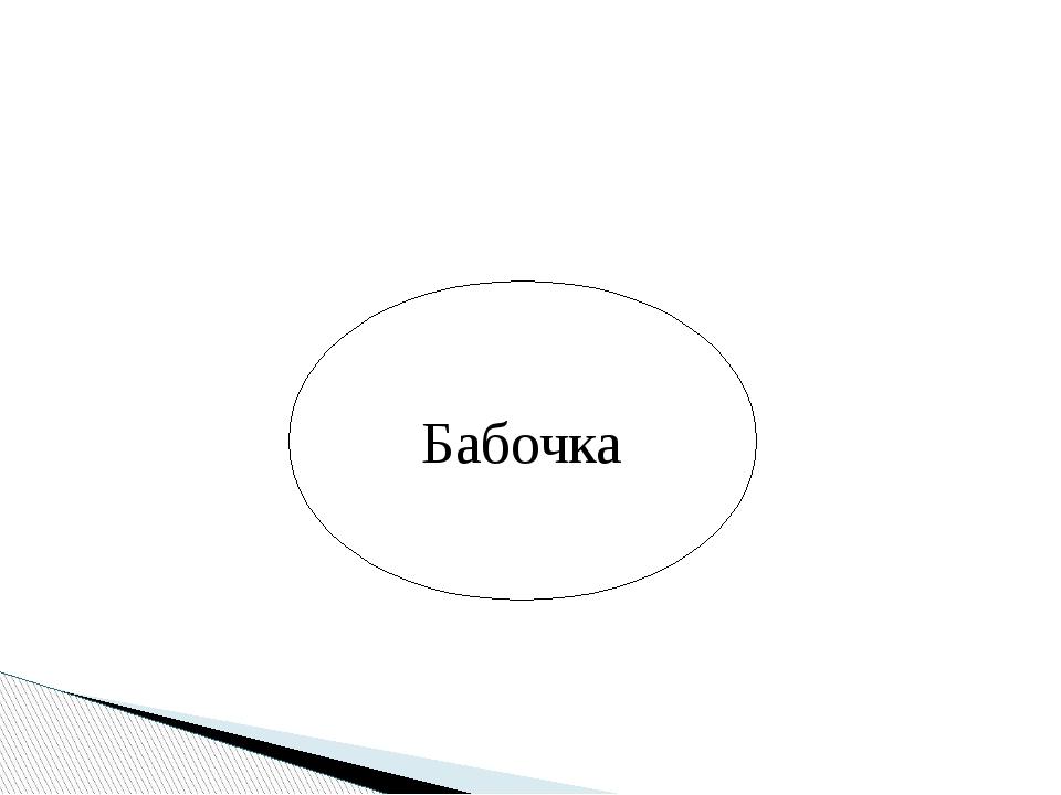Бабочка 1.Понимание          Представьинформацию о бабочке в виде к...