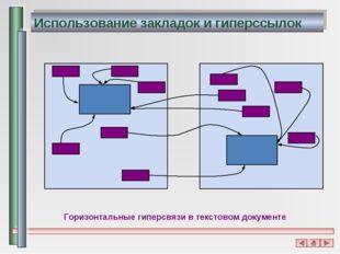 Использование закладок и гиперссылок Горизонтальные гиперсвязи в текстовом до