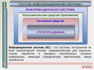 ИНФОРМАЦИОННАЯ СИСТЕМА Пользовательские средства (приложения) Обеспечение удо