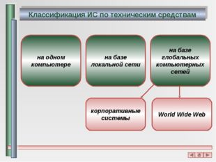 Классификация ИС по техническим средствам на одном компьютере на базе локальн