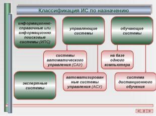 Классификация ИС по назначению информационно-справочные или информационно пои