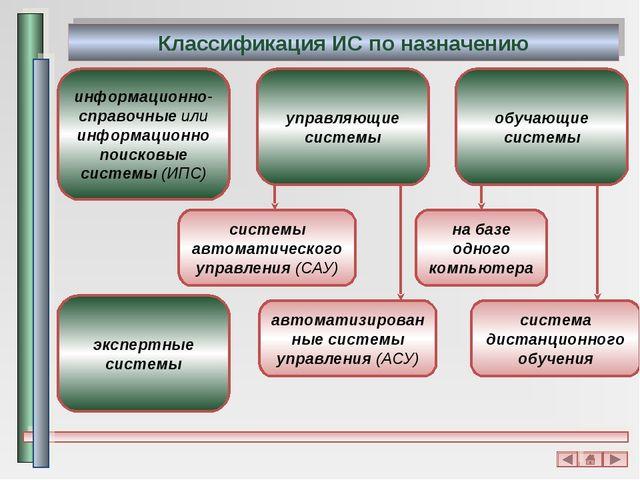 Классификация ИС по назначению информационно-справочные или информационно пои...