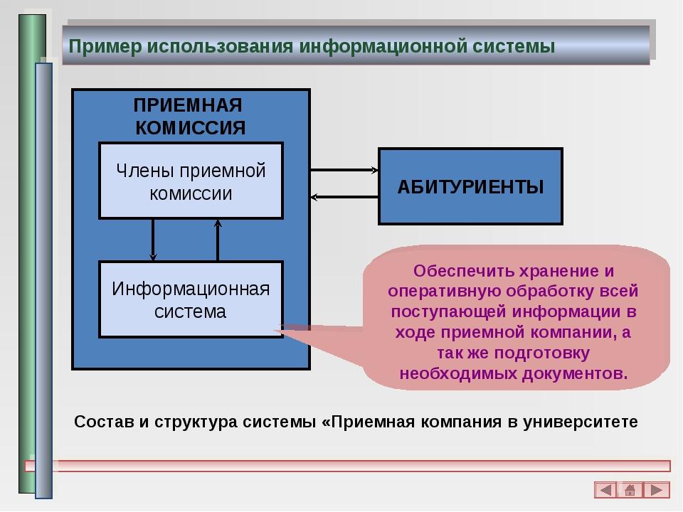 Пример использования информационной системы ПРИЕМНАЯ КОМИССИЯ Члены приемной...
