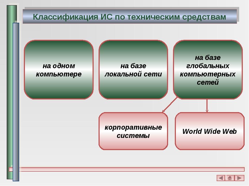 Классификация ИС по техническим средствам на одном компьютере на базе локальн...