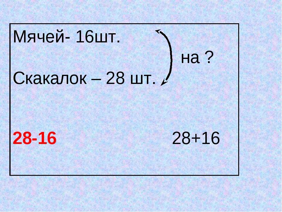 Мячей- 16шт. на ? Скакалок – 28 шт. 28-16 28+16