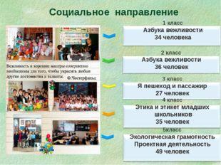Социальное направление 1 класс Азбука вежливости 34 человека 2 класс Азбука в