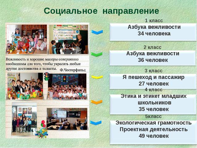 Социальное направление 1 класс Азбука вежливости 34 человека 2 класс Азбука в...
