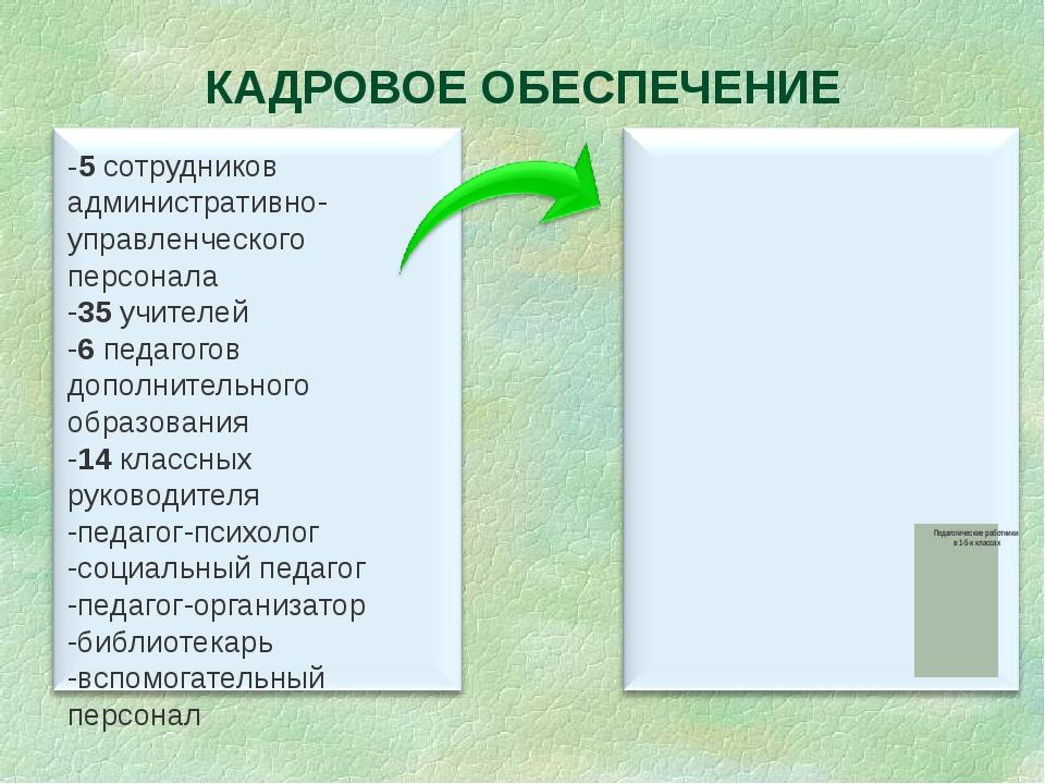 КАДРОВОЕ ОБЕСПЕЧЕНИЕ -5 сотрудников административно- управленческого персонал...
