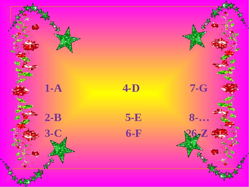 1-A 4-D 7-G 2-B 5-E 8-… 3-C 6-F 26-Z