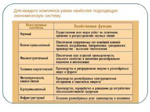 Для каждого комплекса укажи наиболее подходящую экономическую систему.