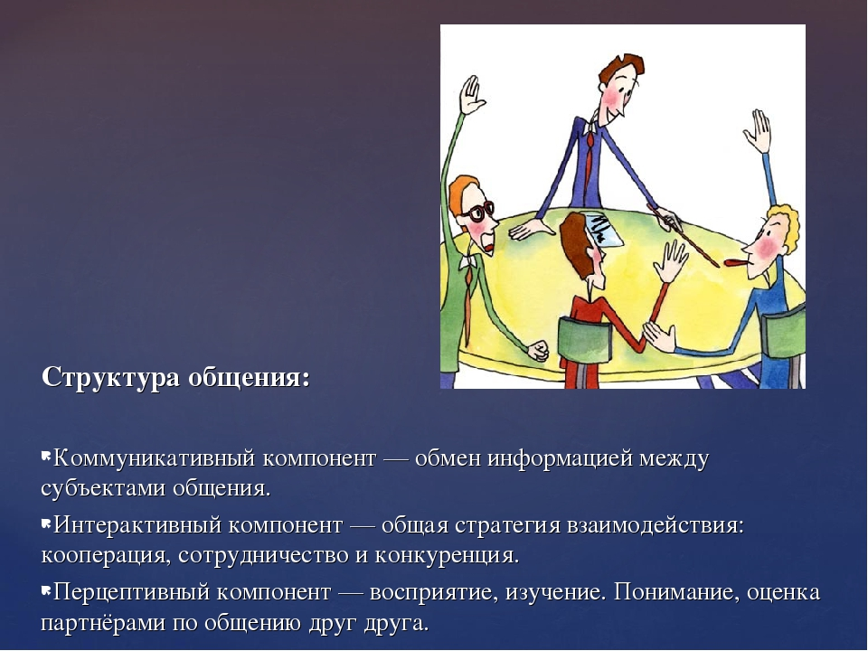 Структура общения: Коммуникативный компонент— обмен информацией между субъек...