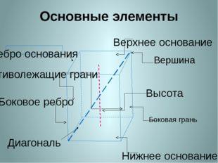 Основные элементы Верхнее основание Нижнее основание Высота Боковая грань Вер