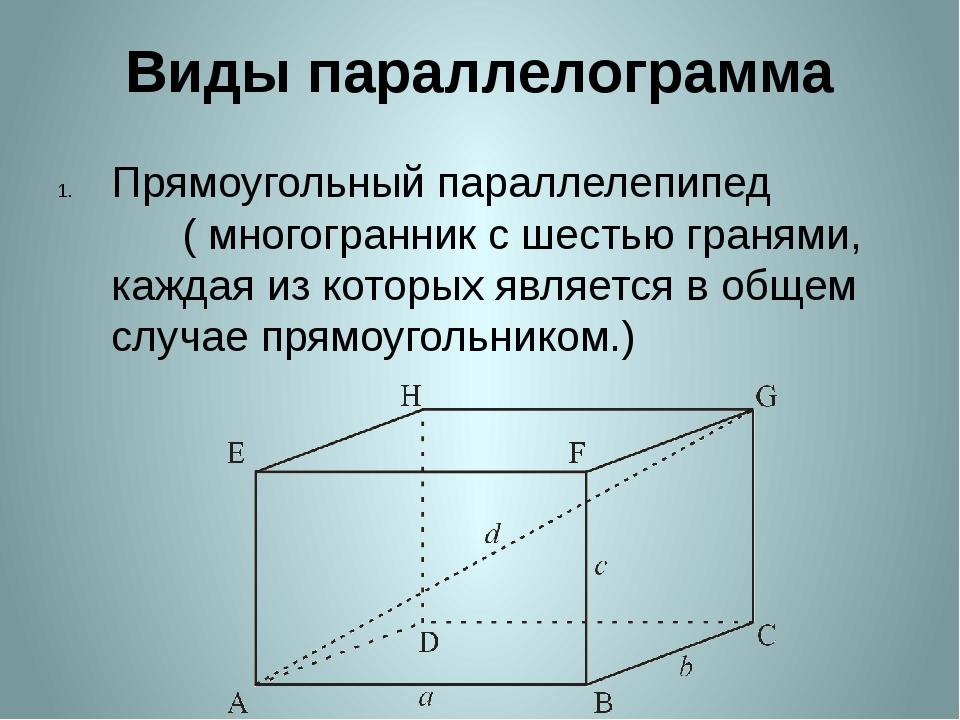 Виды параллелограмма Прямоугольный параллелепипед ( многогранникс шестью гра...