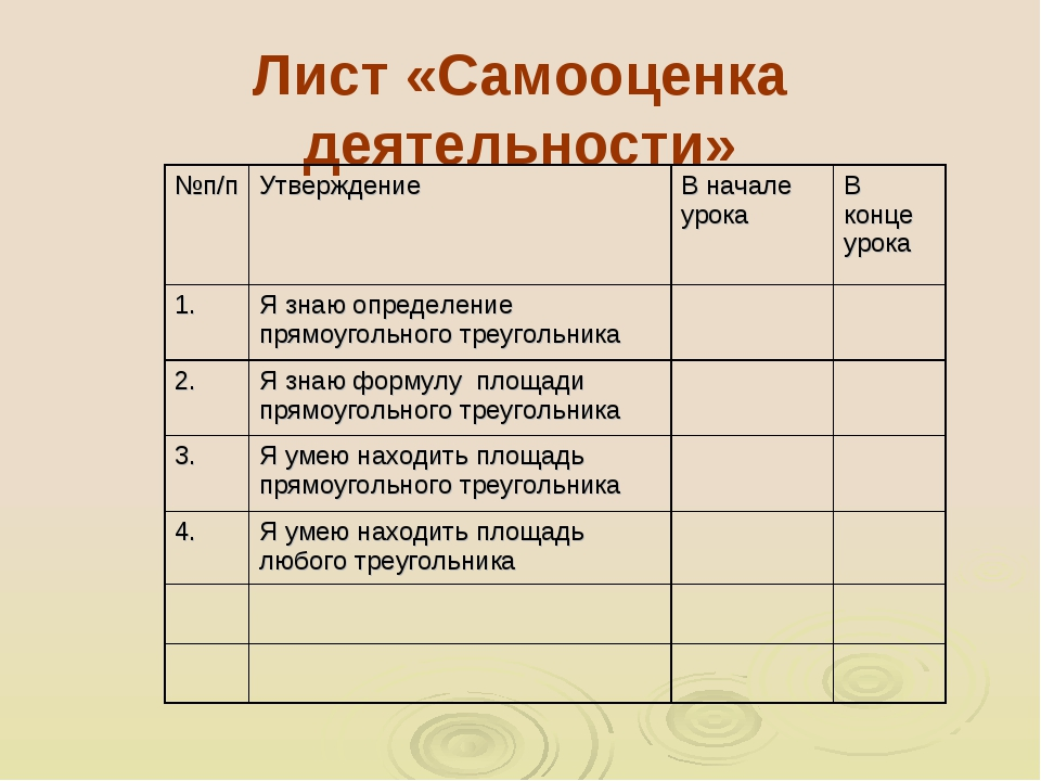 Лист «Самооценка деятельности»