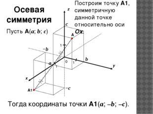 x y z 0 1 1 A 1 a b c Пусть A(a; b; c) −c −b A1 Построим точку A1, симметрич