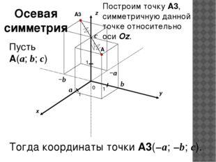 x y z 0 1 1 A 1 a b c Пусть A(a; b; c) −a −b A3 Построим точку A3, симметрич