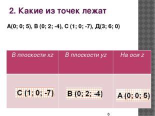 2. Какие из точек лежат А(0; 0; 5), В (0; 2; -4), С (1; 0; -7), Д(3; 6; 0) Вп