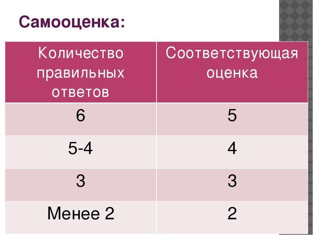 Самооценка: Количествоправильных ответов Соответствующая оценка 6 5 5-4 4 3 3...