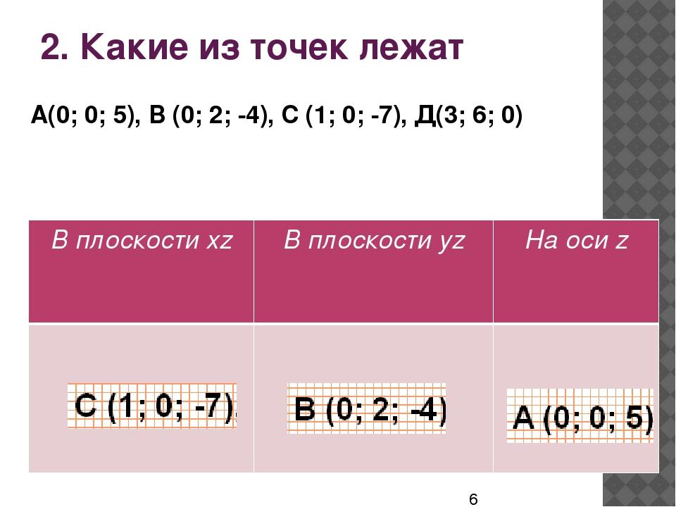 2. Какие из точек лежат А(0; 0; 5), В (0; 2; -4), С (1; 0; -7), Д(3; 6; 0) Вп...