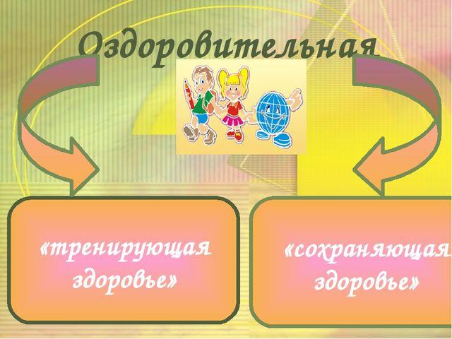 Оздоровительная среда «тренирующая здоровье» «сохраняющая здоровье» В педагог...