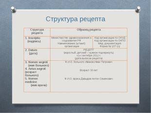 Структура рецепта Структура рецептаОбразец рецепта 1. Inscriptio (надпись)
