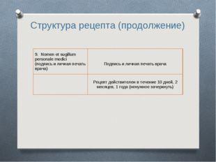 Структура рецепта (продолжение) 9. Nomen et sugillum personale medici (подпис