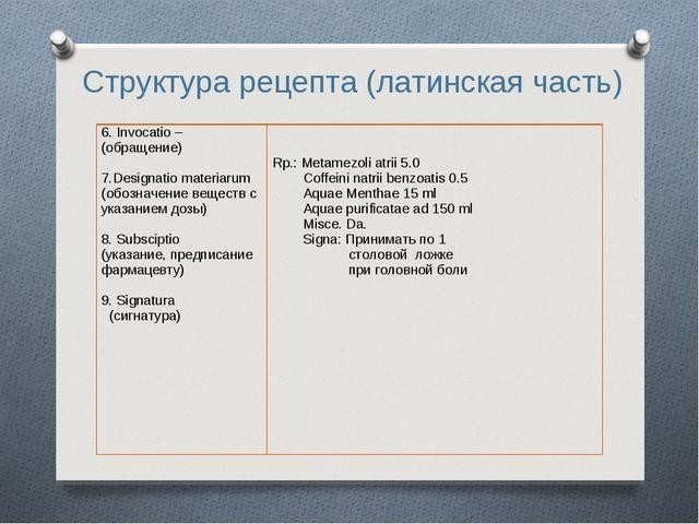 Структура рецепта (латинская часть) 6. Invocatio – (обращение) 7.Designatio m...